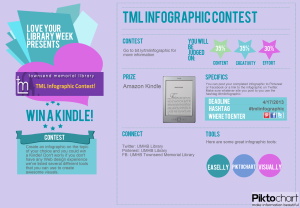 tmlinfographic